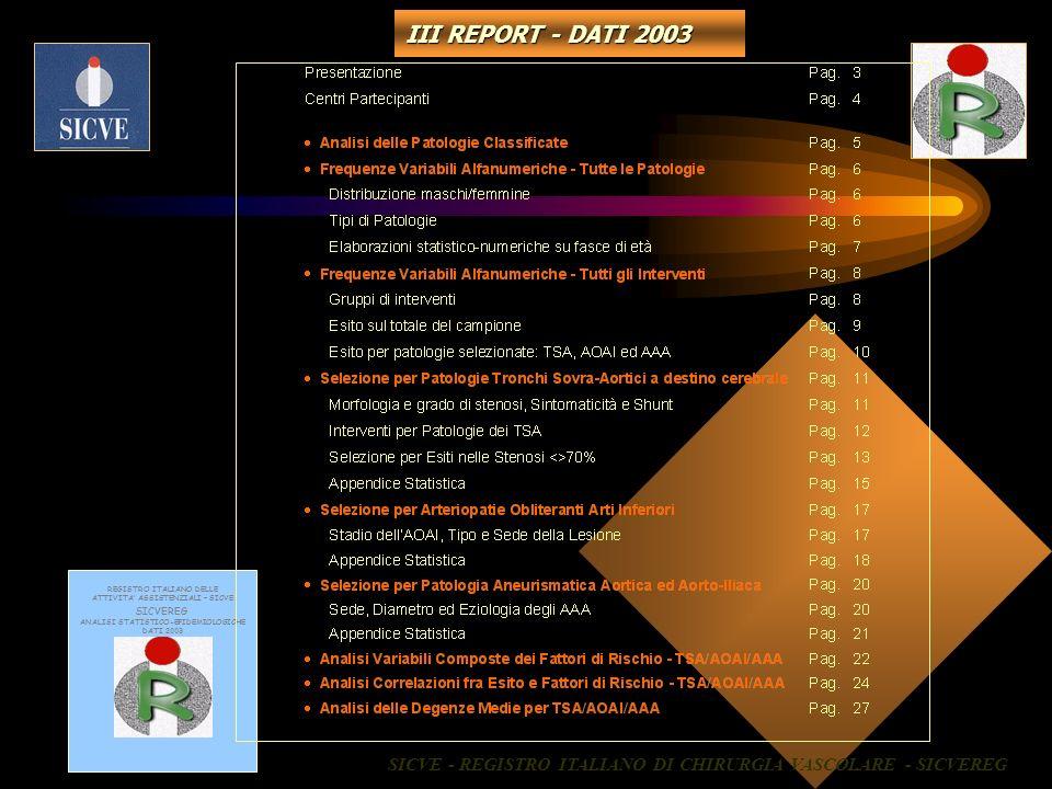 REGISTRO ITALIANO DELLE ATTIVITA ASSISTENZIALI – SICVE SICVEREG ANALISI STATISTICO-EPIDEMIOLOGICHE DATI 2003 III REPORT - DATI 2003 SICVE - REGISTRO I