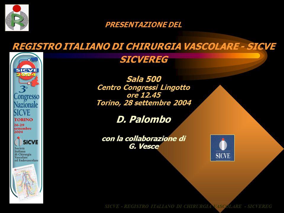 VISUALIZZAZIONE DEI DATI IN FORMATO HTML III REPORT - DATI 2003: CD ALLEGATO AL REPORT SICVE - REGISTRO ITALIANO DI CHIRURGIA VASCOLARE - SICVEREG