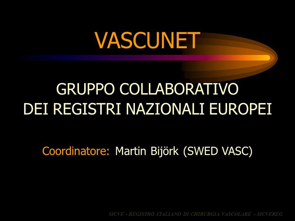 VASCUNET GRUPPO COLLABORATIVO DEI REGISTRI NAZIONALI EUROPEI Coordinatore: Martin Bijörk (SWED VASC) SICVE - REGISTRO ITALIANO DI CHIRURGIA VASCOLARE