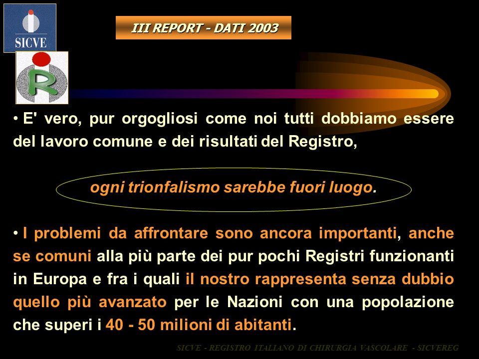 III REPORT - DATI 2003 E' vero, pur orgogliosi come noi tutti dobbiamo essere del lavoro comune e dei risultati del Registro, ogni trionfalismo sarebb