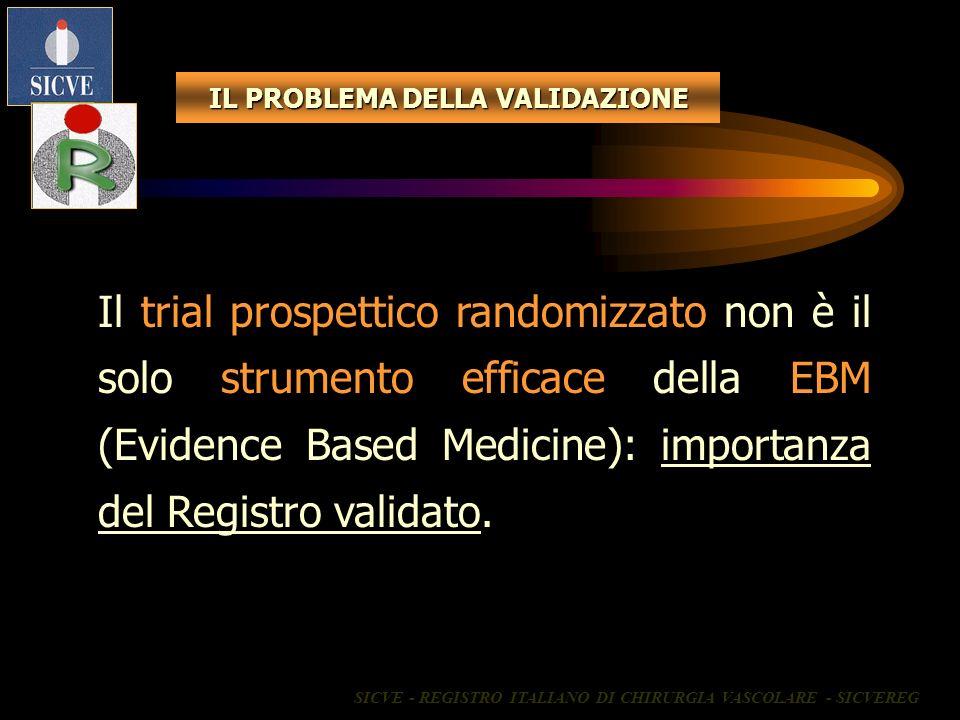 IL PROBLEMA DELLA VALIDAZIONE Il trial prospettico randomizzato non è il solo strumento efficace della EBM (Evidence Based Medicine): importanza del R