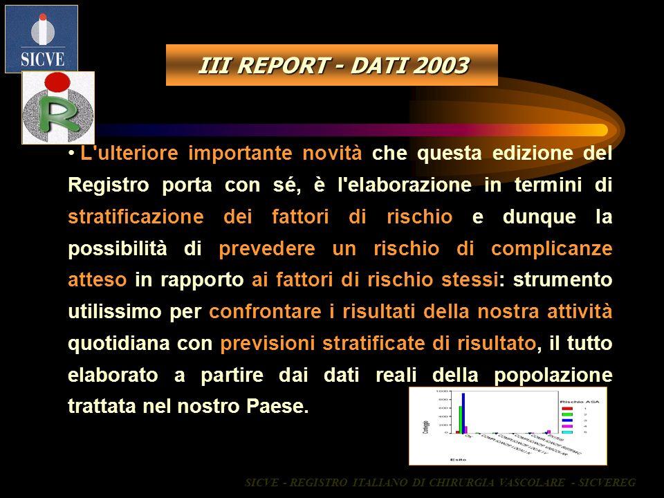 III REPORT - DATI 2003 L'ulteriore importante novità che questa edizione del Registro porta con sé, è l'elaborazione in termini di stratificazione dei