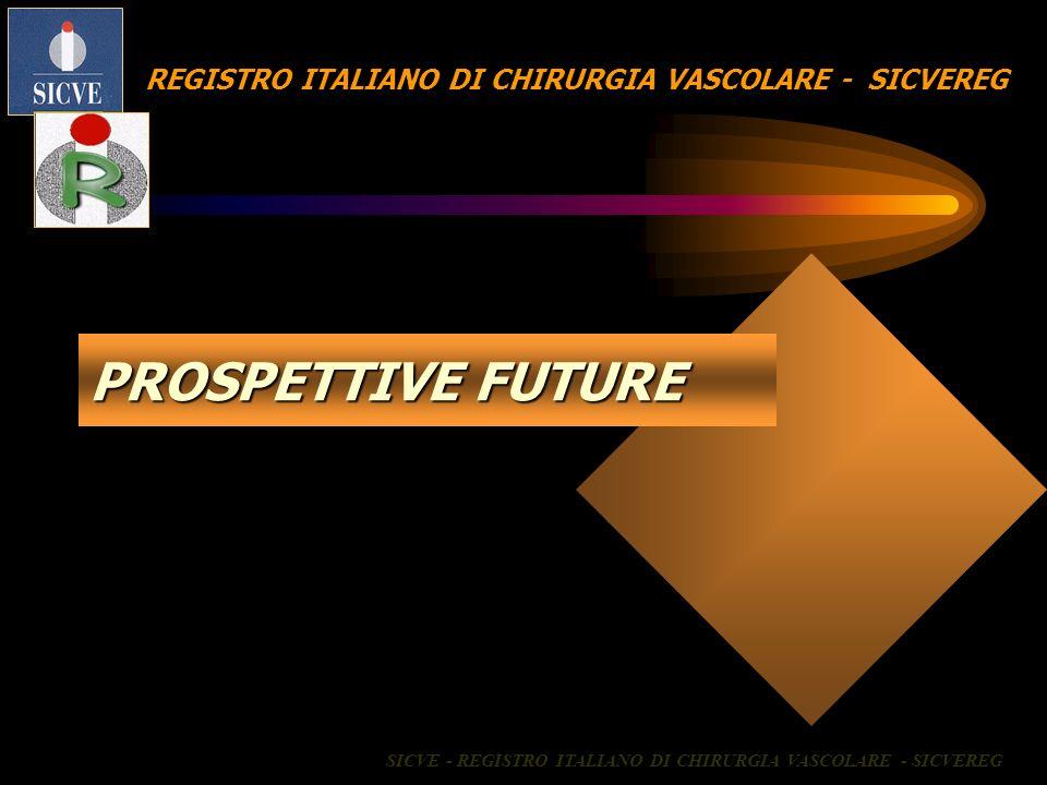 REGISTRO ITALIANO DI CHIRURGIA VASCOLARE - SICVEREG PROSPETTIVE FUTURE SICVE - REGISTRO ITALIANO DI CHIRURGIA VASCOLARE - SICVEREG