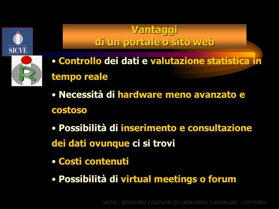 Vantaggi di un portale o sito web Controllo dei dati e valutazione statistica in tempo reale Necessità di hardware meno avanzato e costoso Possibilità