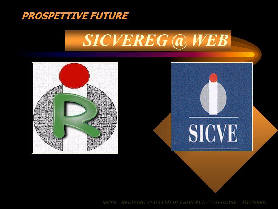 SICVEREG @ WEB PROSPETTIVE FUTURE SICVE - REGISTRO ITALIANO DI CHIRURGIA VASCOLARE - SICVEREG