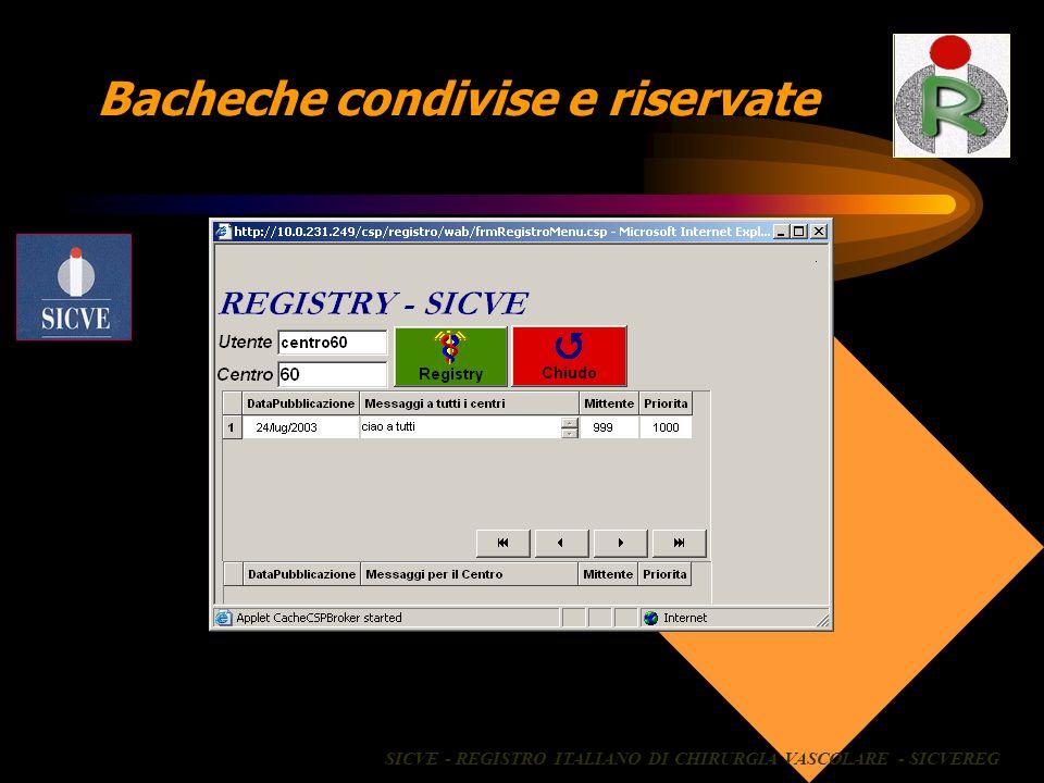 Bacheche condivise e riservate SICVE - REGISTRO ITALIANO DI CHIRURGIA VASCOLARE - SICVEREG