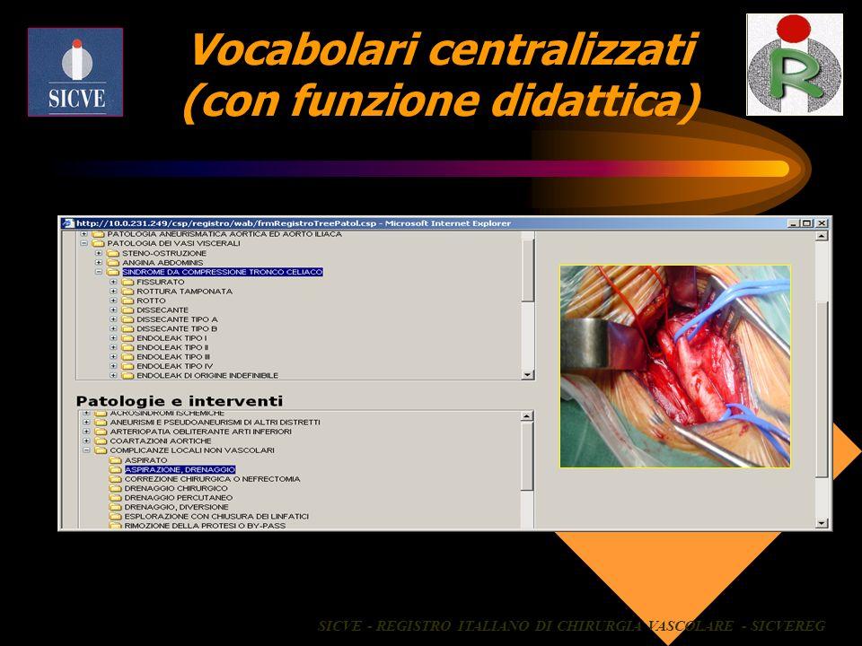 Vocabolari centralizzati (con funzione didattica) SICVE - REGISTRO ITALIANO DI CHIRURGIA VASCOLARE - SICVEREG