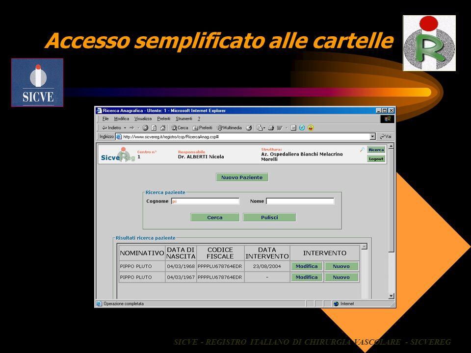 Accesso semplificato alle cartelle SICVE - REGISTRO ITALIANO DI CHIRURGIA VASCOLARE - SICVEREG