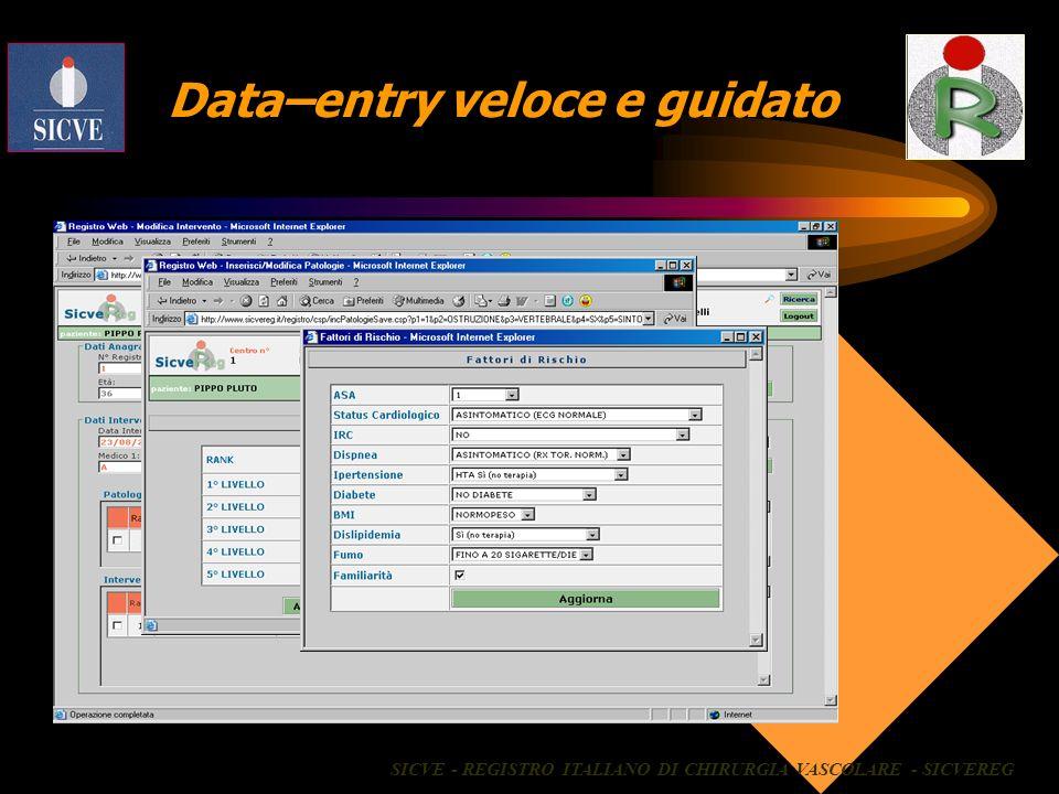 Data–entry veloce e guidato SICVE - REGISTRO ITALIANO DI CHIRURGIA VASCOLARE - SICVEREG