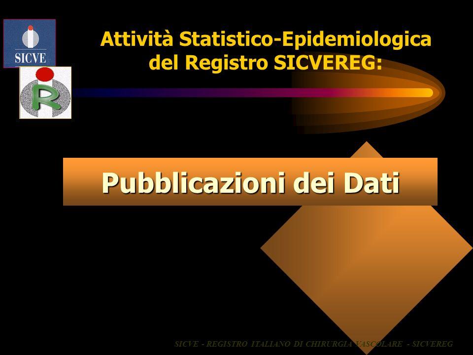 Conteggi e statistiche on-line SICVE - REGISTRO ITALIANO DI CHIRURGIA VASCOLARE - SICVEREG