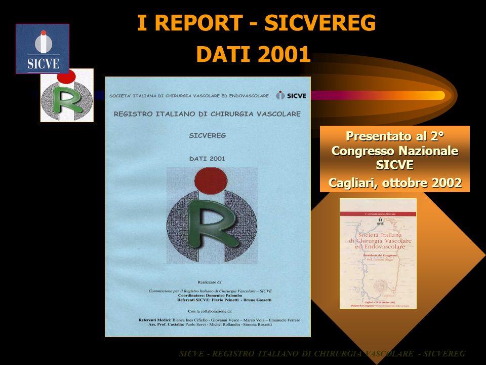 Presentato al 2° Congresso Nazionale SICVE Cagliari, ottobre 2002 I REPORT - SICVEREG DATI 2001 SICVE - REGISTRO ITALIANO DI CHIRURGIA VASCOLARE - SIC