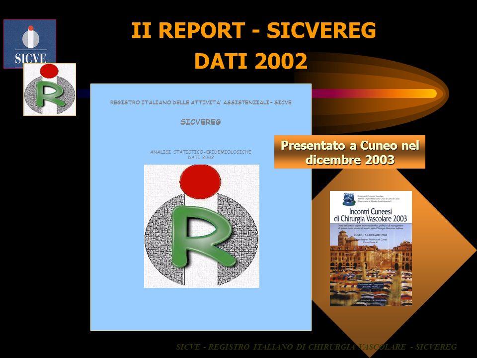 REGISTRO ITALIANO DELLE ATTIVITA ASSISTENZIALI – SICVE SICVEREG ANALISI STATISTICO-EPIDEMIOLOGICHE DATI 2003 III REPORT - SICVEREG DATI 2003 SICVE - REGISTRO ITALIANO DI CHIRURGIA VASCOLARE - SICVEREG