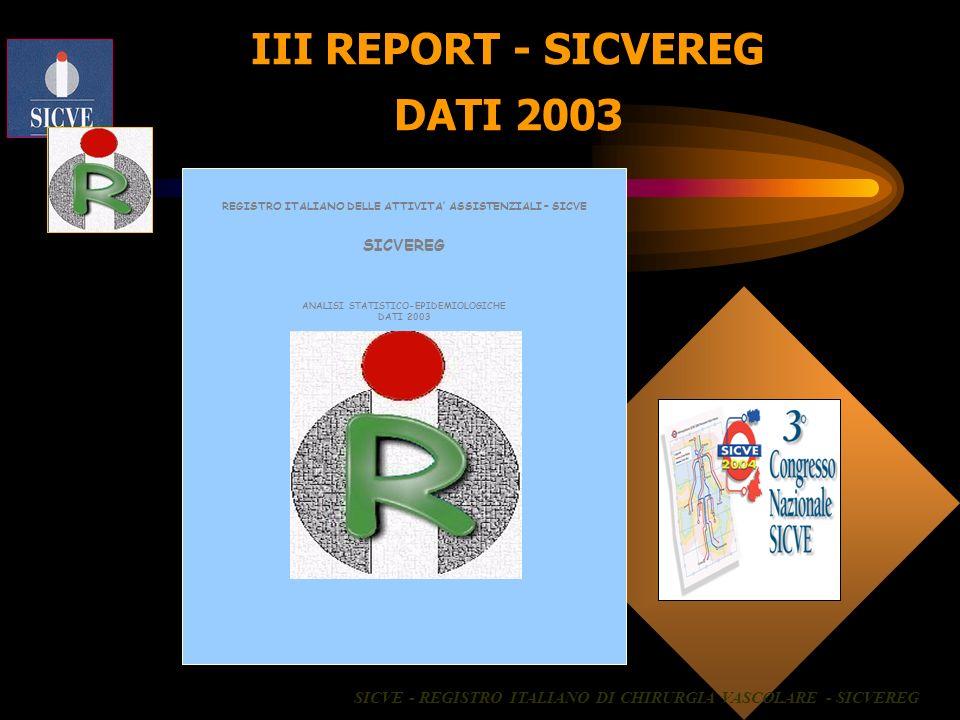 REGISTRO ITALIANO DELLE ATTIVITA ASSISTENZIALI – SICVE SICVEREG ANALISI STATISTICO-EPIDEMIOLOGICHE DATI 2003 III REPORT - SICVEREG DATI 2003 SICVE - R