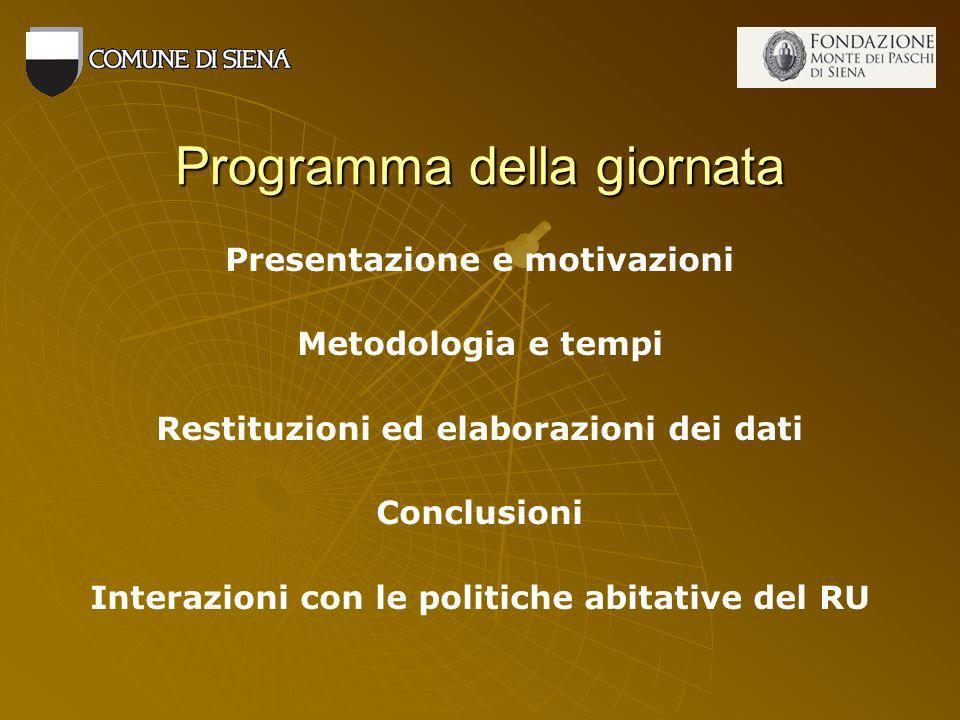 Programma della giornata Presentazione e motivazioni Metodologia e tempi Restituzioni ed elaborazioni dei dati Conclusioni Interazioni con le politiche abitative del RU