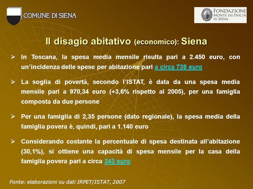 Il disagio abitativo (economico): Siena In Toscana, la spesa media mensile risulta pari a 2.450 euro, con unincidenza delle spese per abitazione pari a circa 738 euro La soglia di povertà, secondo lISTAT, è data da una spesa media mensile pari a 970,34 euro (+3,6% rispetto al 2005), per una famiglia composta da due persone Per una famiglia di 2,35 persone (dato regionale), la spesa media della famiglia povera è, quindi, pari a 1.140 euro Considerando costante la percentuale di spesa destinata allabitazione (30,1%), si ottiene una capacità di spesa mensile per la casa della famiglia povera pari a circa 343 euro Fonte: elaborazioni su dati IRPET/ISTAT, 2007