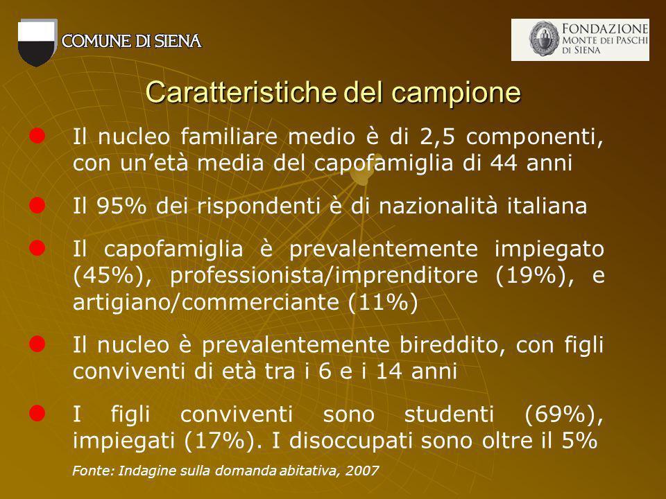 Il disagio economico: Siena Fonte: elaborazioni su dati IRPET/ISTAT, 2007 e Indagine sulla Domanda Abitativa