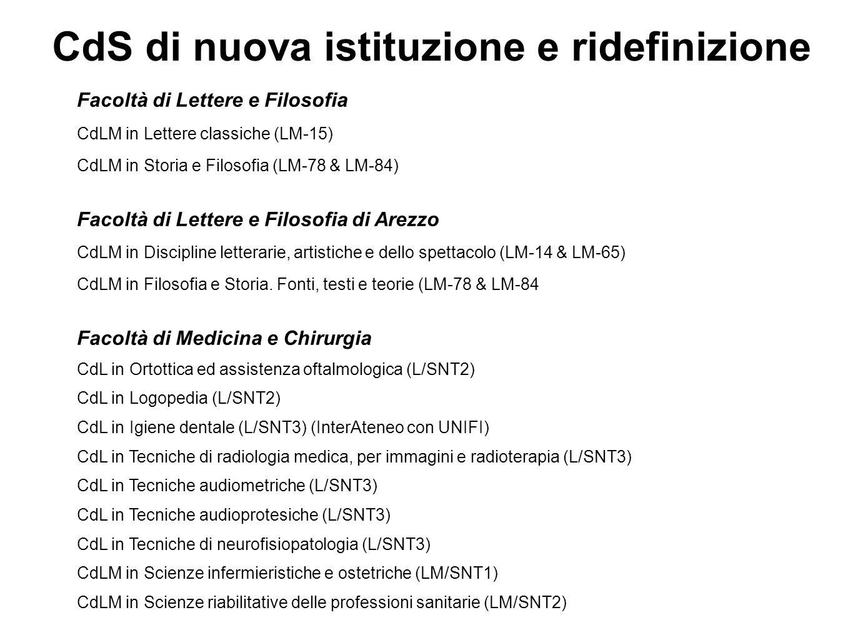 CdS di nuova istituzione e ridefinizione Facoltà di Lettere e Filosofia CdLM in Lettere classiche (LM-15) CdLM in Storia e Filosofia (LM-78 & LM-84) F