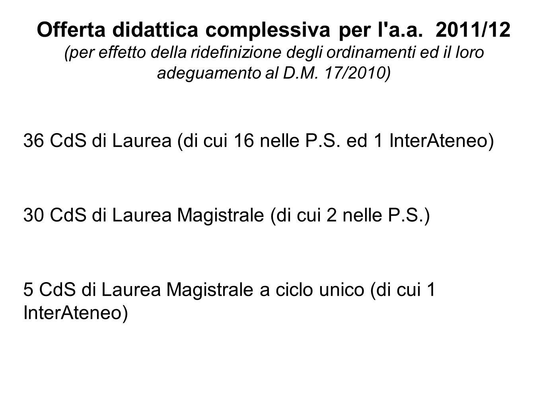 36 CdS di Laurea (di cui 16 nelle P.S. ed 1 InterAteneo) 30 CdS di Laurea Magistrale (di cui 2 nelle P.S.) 5 CdS di Laurea Magistrale a ciclo unico (d