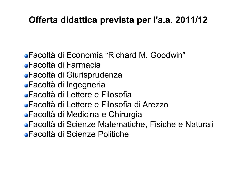 Offerta didattica prevista per l'a.a. 2011/12 Facoltà di Economia Richard M. Goodwin Facoltà di Farmacia Facoltà di Giurisprudenza Facoltà di Ingegner