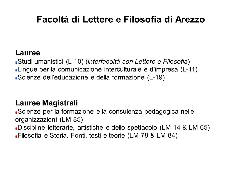 Facoltà di Lettere e Filosofia di Arezzo Lauree Studi umanistici (L-10) (interfacoltà con Lettere e Filosofia) Lingue per la comunicazione intercultur
