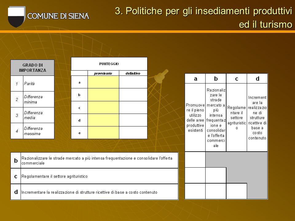 3. Politiche per gli insediamenti produttivi ed il turismo