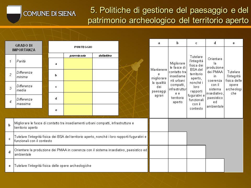 5. Politiche di gestione del paesaggio e del patrimonio archeologico del territorio aperto