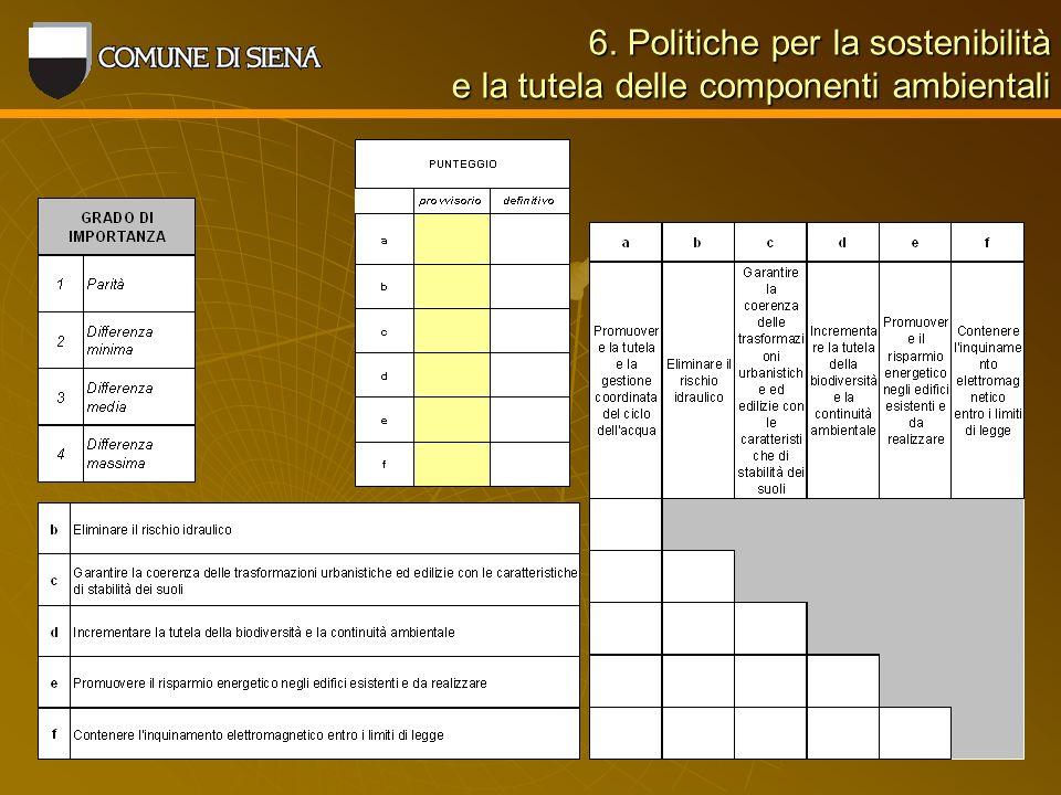 6. Politiche per la sostenibilità e la tutela delle componenti ambientali