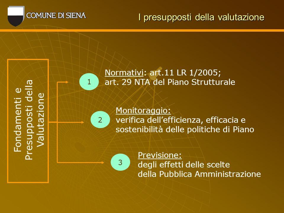 I presupposti della valutazione Fondamenti e Presupposti della Valutazione Normativi: art.11 LR 1/2005; art.