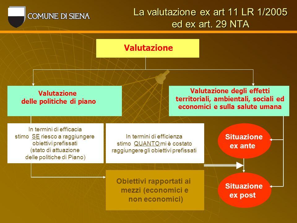 Valutazione delle politiche di piano Valutazione degli effetti territoriali, ambientali, sociali ed economici e sulla salute umana La valutazione ex art 11 LR 1/2005 ed ex art.