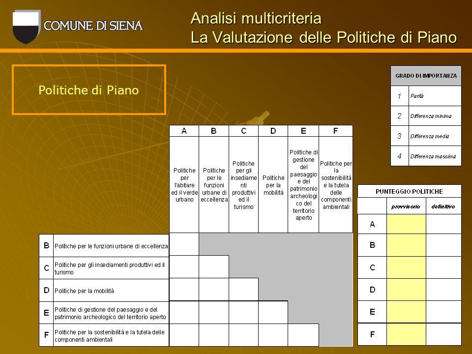 Analisi multicriteria La Valutazione delle Politiche di Piano Politiche di Piano