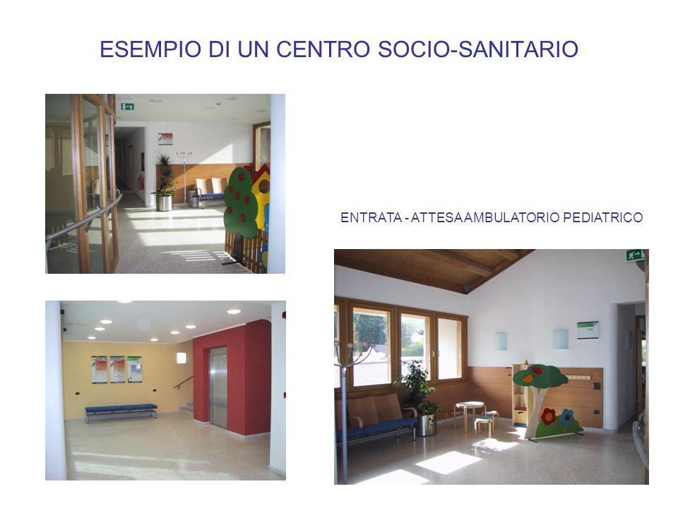 ESEMPIO DI UN CENTRO SOCIO-SANITARIO ENTRATA - ATTESA AMBULATORIO PEDIATRICO