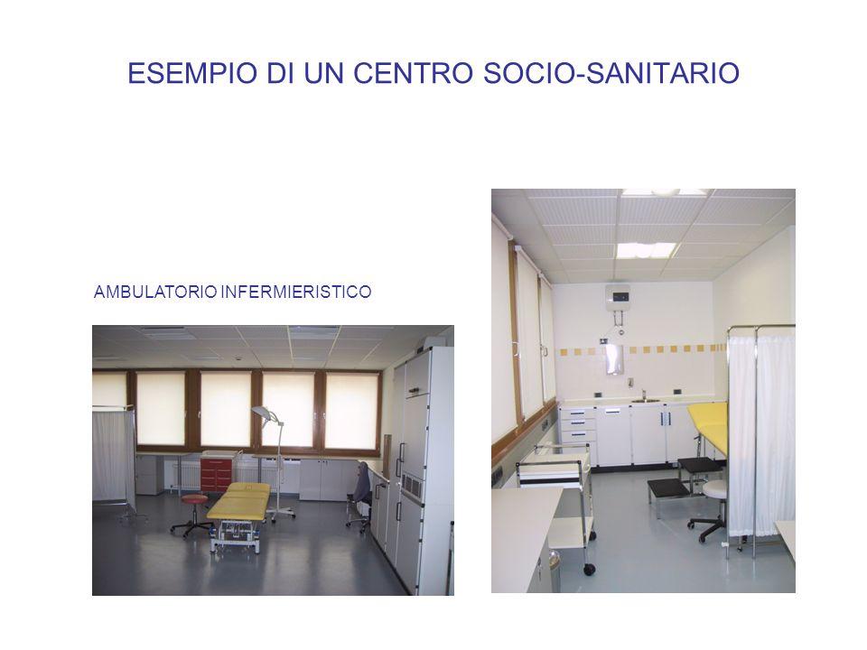 ESEMPIO DI UN CENTRO SOCIO-SANITARIO AMBULATORIO INFERMIERISTICO