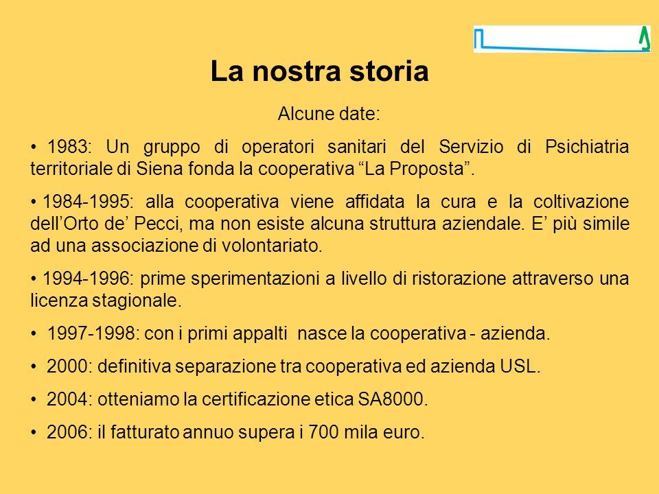 La nostra storia Alcune date: 1983: Un gruppo di operatori sanitari del Servizio di Psichiatria territoriale di Siena fonda la cooperativa La Proposta.
