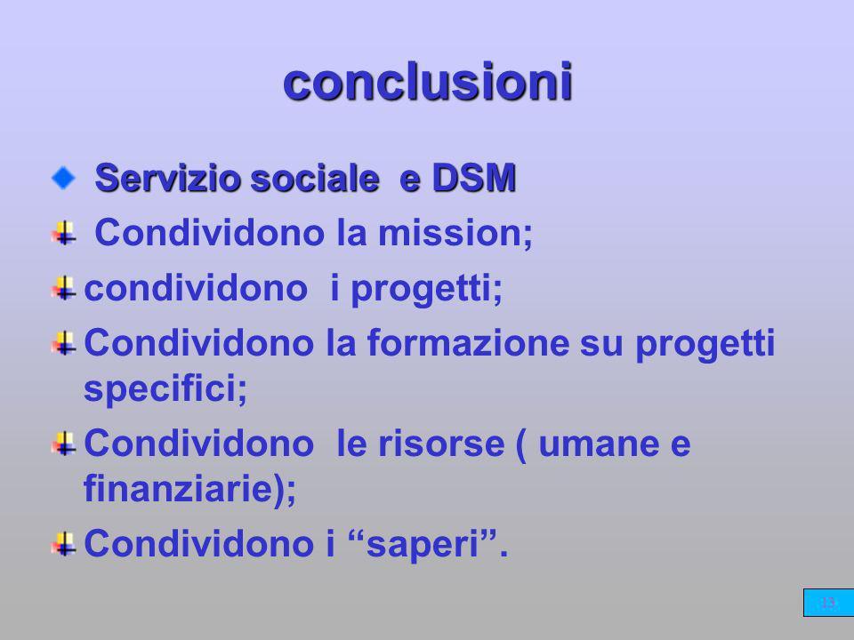 conclusioni Servizio sociale e DSM Condividono la mission; condividono i progetti; Condividono la formazione su progetti specifici; Condividono le risorse ( umane e finanziarie); Condividono i saperi.