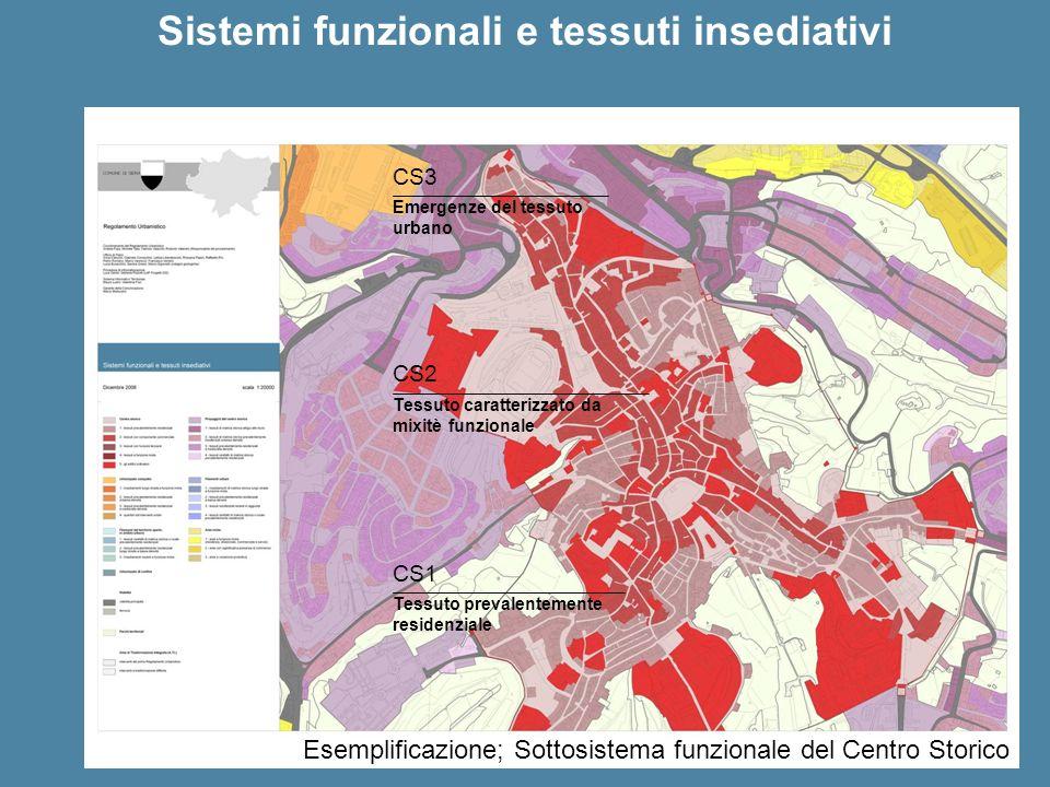 CS1 CS2 CS3 Esemplificazione; Sottosistema funzionale del Centro Storico Tessuto prevalentemente residenziale Tessuto caratterizzato da mixitè funzion