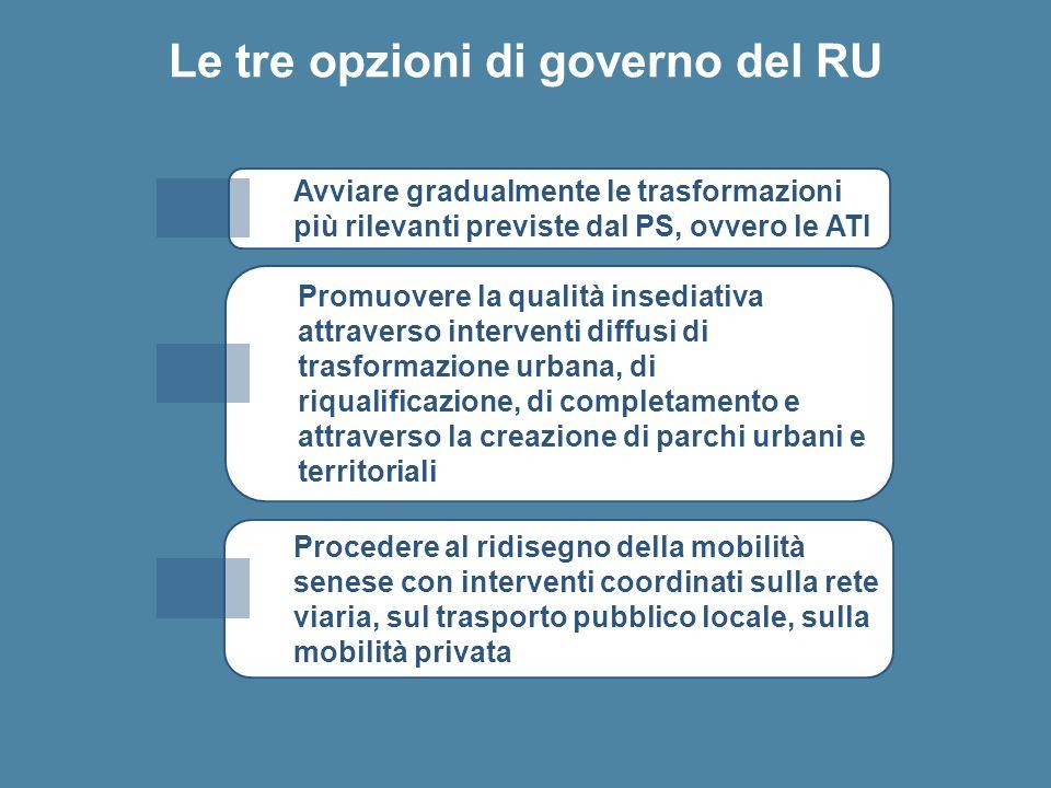 Avviare gradualmente le trasformazioni più rilevanti previste dal PS, ovvero le ATI Le tre opzioni di governo del RU Promuovere la qualità insediativa
