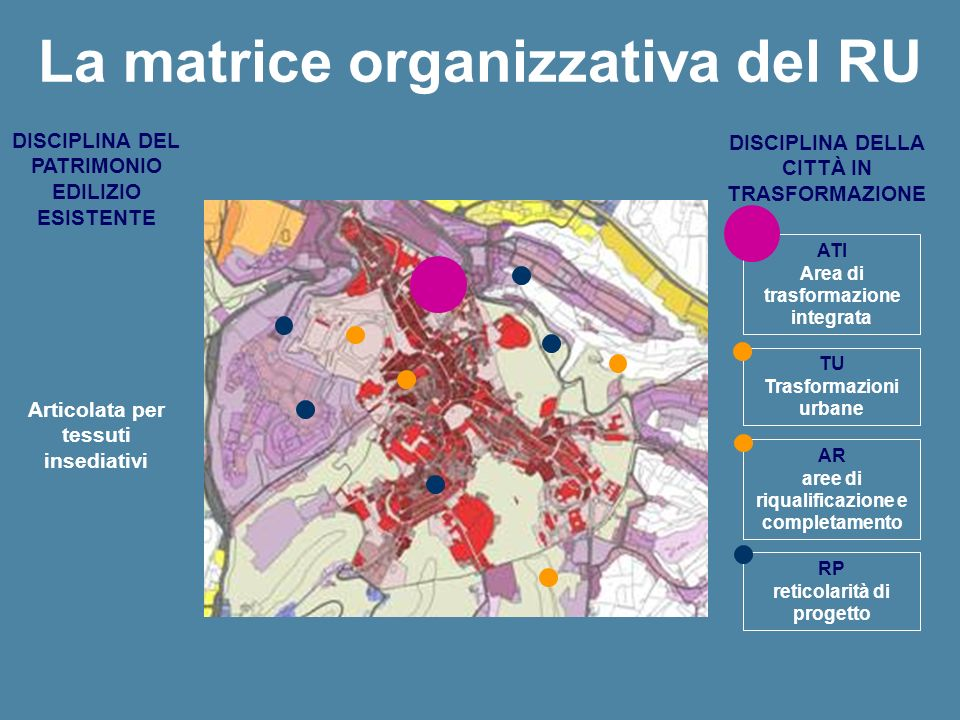 Trasformazioni urbane (TU) con schede progetto Larticolazione degli interventi di integrazione e riequilibrio Aree di riqualificazione e completamento (AR) distinte in: Verde urbano e progetti di paesaggio -a prevalente destinazione residenziale -a prevalente destinazione a servizi -a prevalente destinazione direzionale -a destinazione ricettiva -a prevalente destinazione commerciale -a prevalente destinazione industriale e produttiva