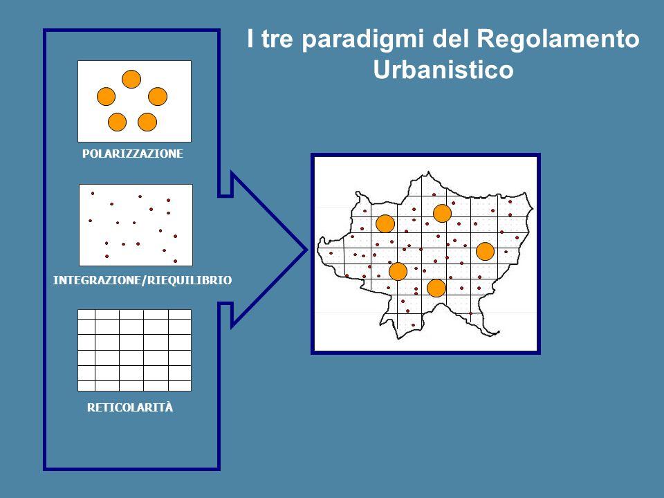 POLARIZZAZIONE INTEGRAZIONE/RIEQUILIBRIO RETICOLARITÀ I tre paradigmi del Regolamento Urbanistico