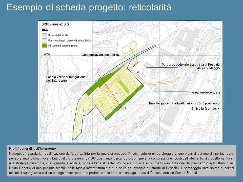 Area verde centrale Percorso pedonale tra strada di Pescaia via XXIV Maggio Fascia verde di mitigazione dellintervento Parcheggio su due livelli per c