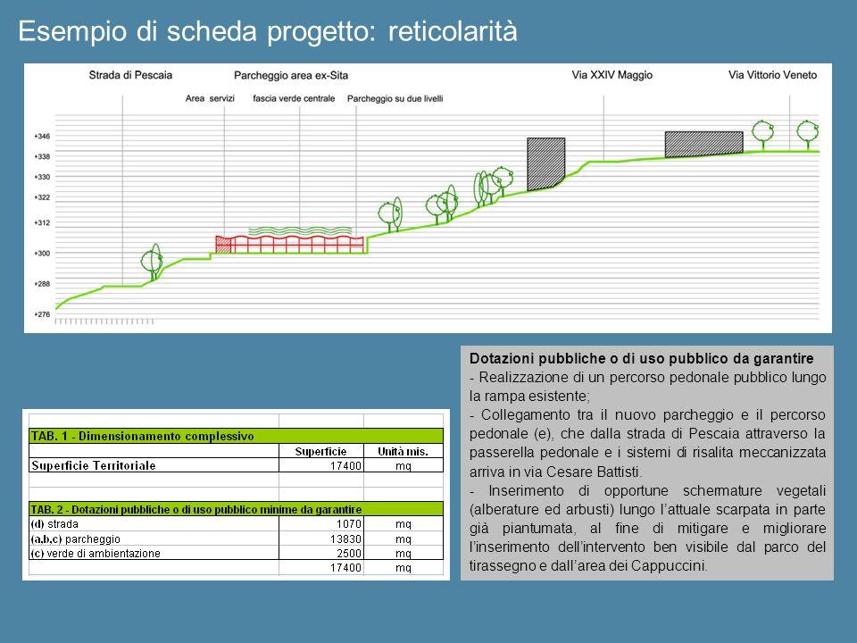 Dotazioni pubbliche o di uso pubblico da garantire - Realizzazione di un percorso pedonale pubblico lungo la rampa esistente; - Collegamento tra il nu