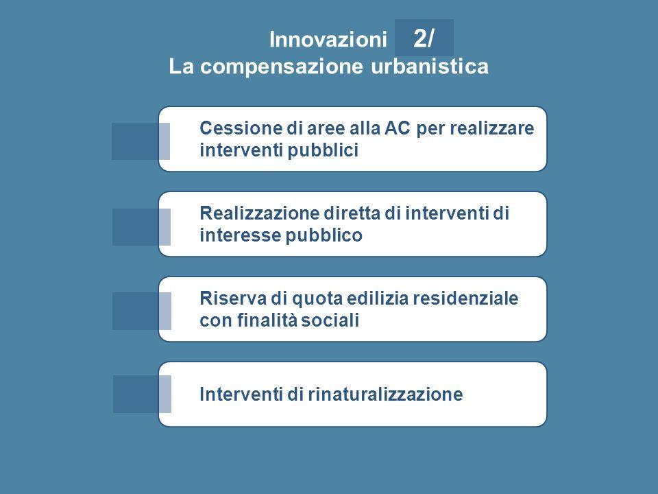 Cessione di aree alla AC per realizzare interventi pubblici Innovazioni La compensazione urbanistica Realizzazione diretta di interventi di interesse