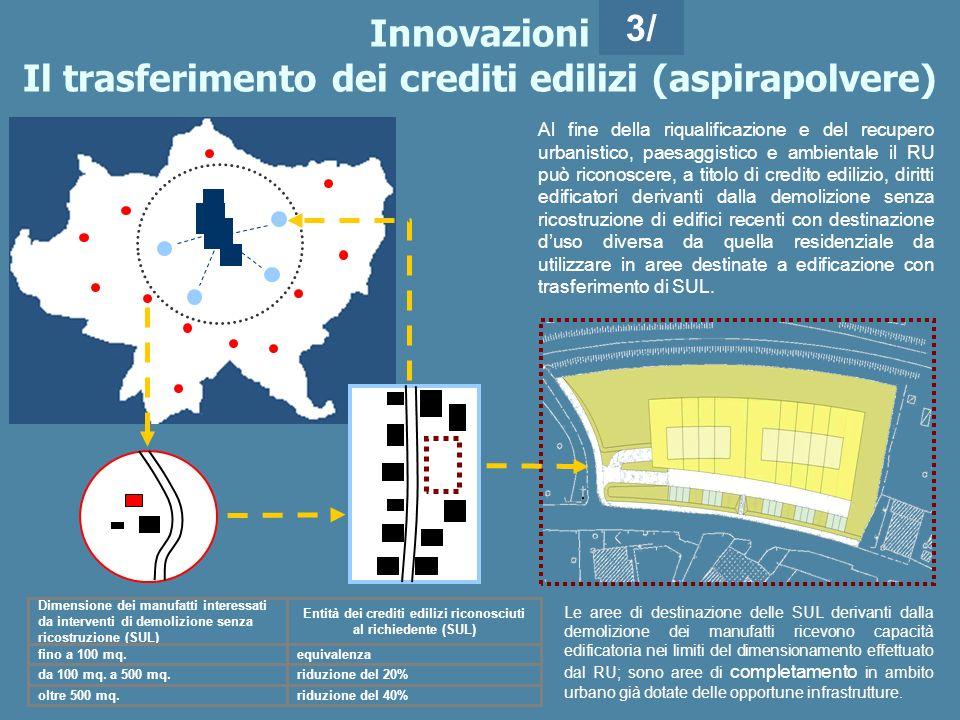 Sezione 5 La città in trasformazione