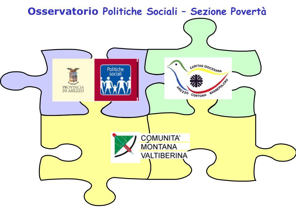 Allinterno di ciascuna area, gli interventi e i servizi sociali sono riconducibili a 3 macro-sezioni: Trasferimenti in denaro: interventi economici Strutture: servizi semiresidenziali e residenziali.