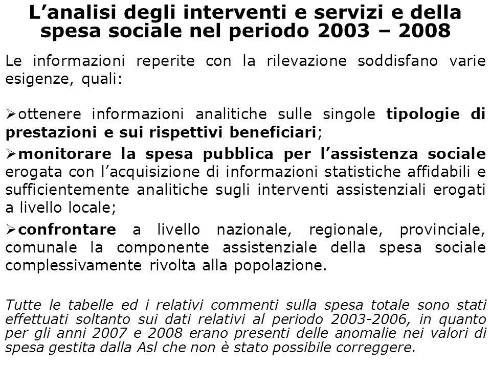 Lanalisi degli interventi e servizi e della spesa sociale nel periodo 2003 – 2008 Le informazioni reperite con la rilevazione soddisfano varie esigenz