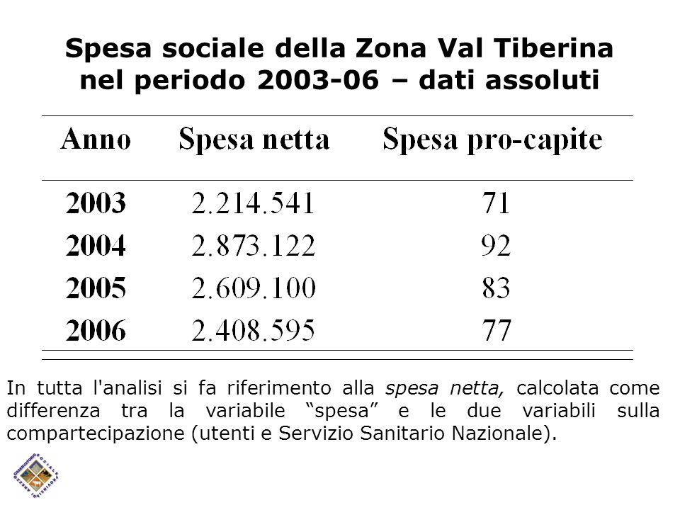 Spesa sociale della Zona Val Tiberina nel periodo 2003-06 – dati assoluti In tutta l analisi si fa riferimento alla spesa netta, calcolata come differenza tra la variabile spesa e le due variabili sulla compartecipazione (utenti e Servizio Sanitario Nazionale).