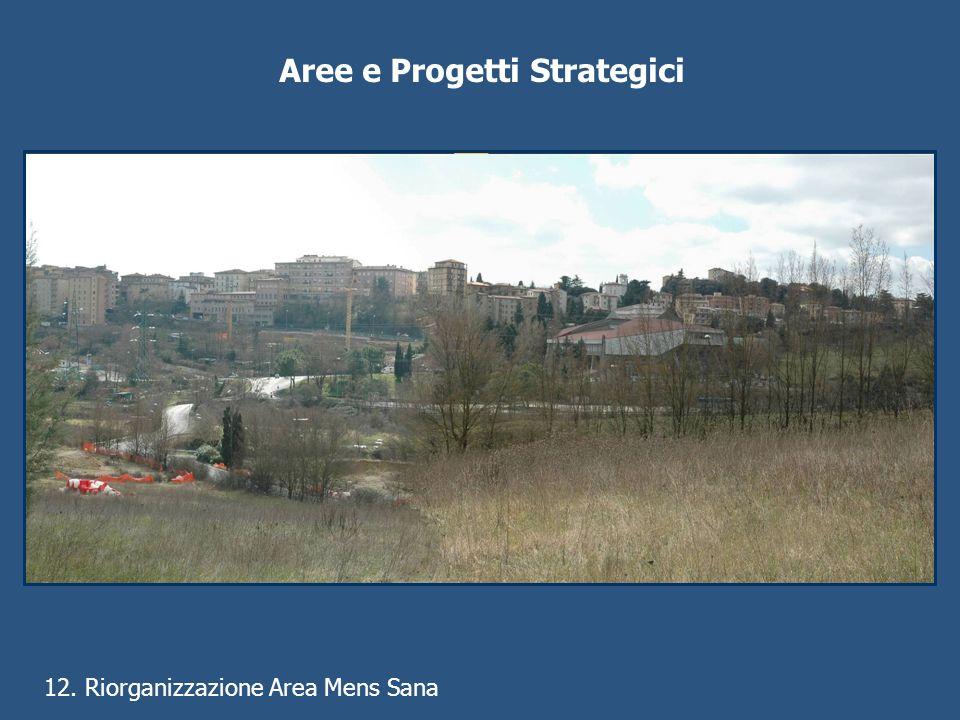 Aree e Progetti Strategici 12. Riorganizzazione Area Mens Sana