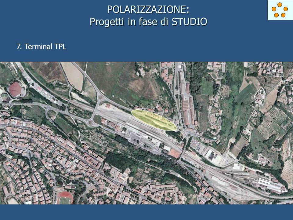 7. Terminal TPL