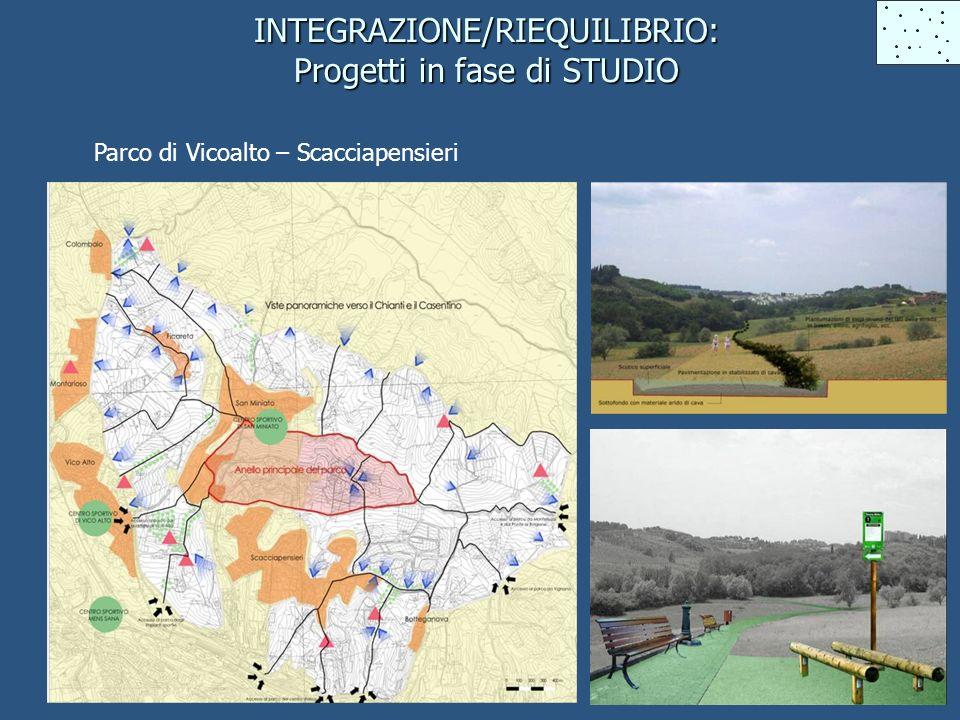 INTEGRAZIONE/RIEQUILIBRIO: Progetti in fase di STUDIO Parco di Vicoalto – Scacciapensieri