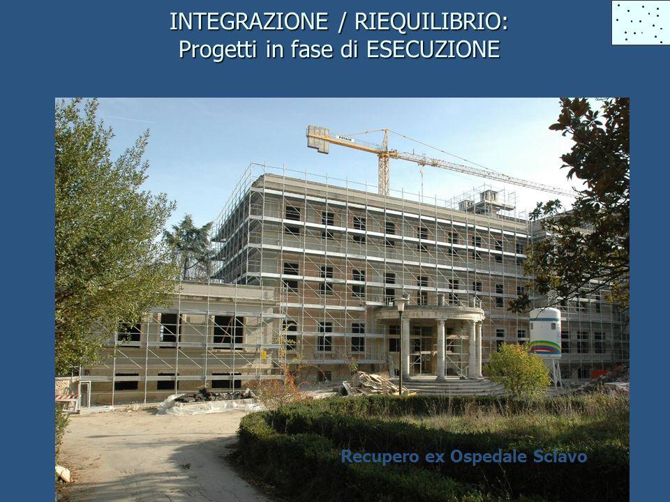 INTEGRAZIONE / RIEQUILIBRIO: Progetti in fase di ESECUZIONE Recupero ex Ospedale Sclavo