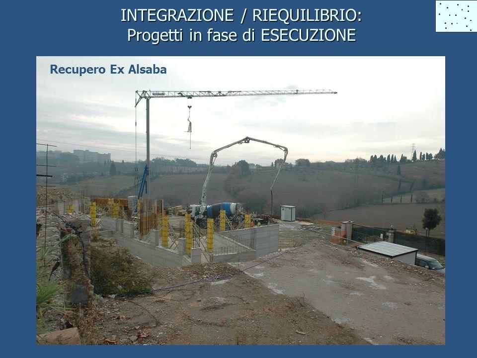 INTEGRAZIONE / RIEQUILIBRIO: Progetti in fase di ESECUZIONE Recupero Ex Alsaba